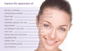 Fractional Mesotherapy